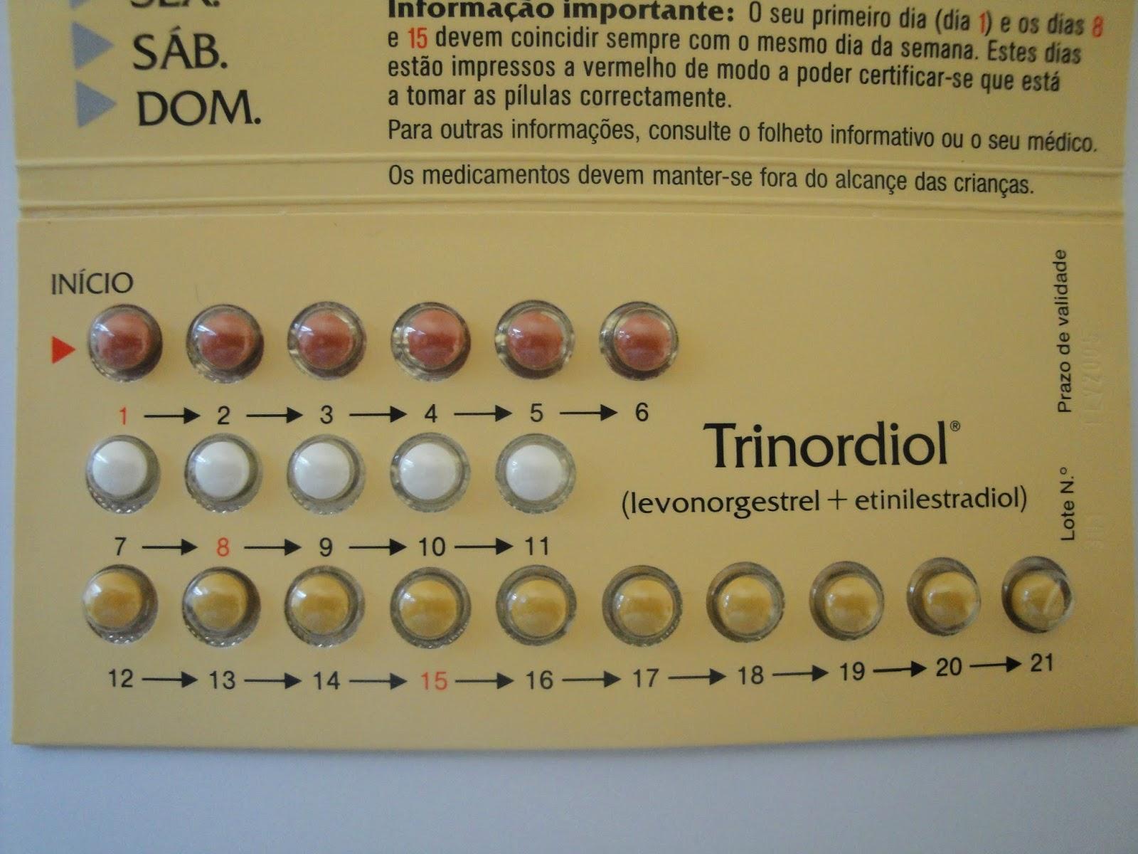 Trinordiol - 21 comprimidos