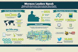General Conference Statistics