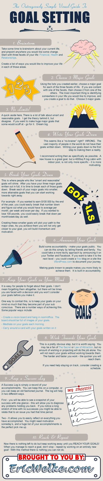 step by step goal setting guide