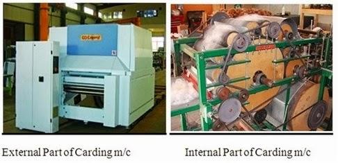 Modern Carding Machine