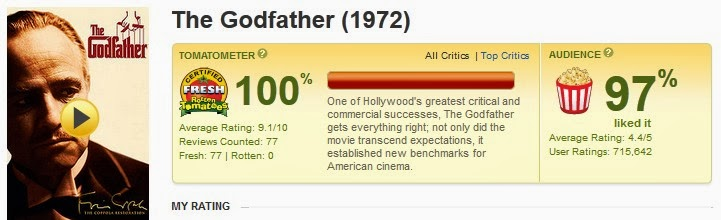 a captivating movie review of the godfather The godfather (1972) on imdb: movies, tv, celebs, and more.