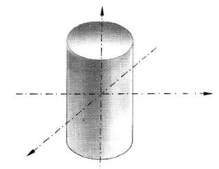 eje principal de inercia