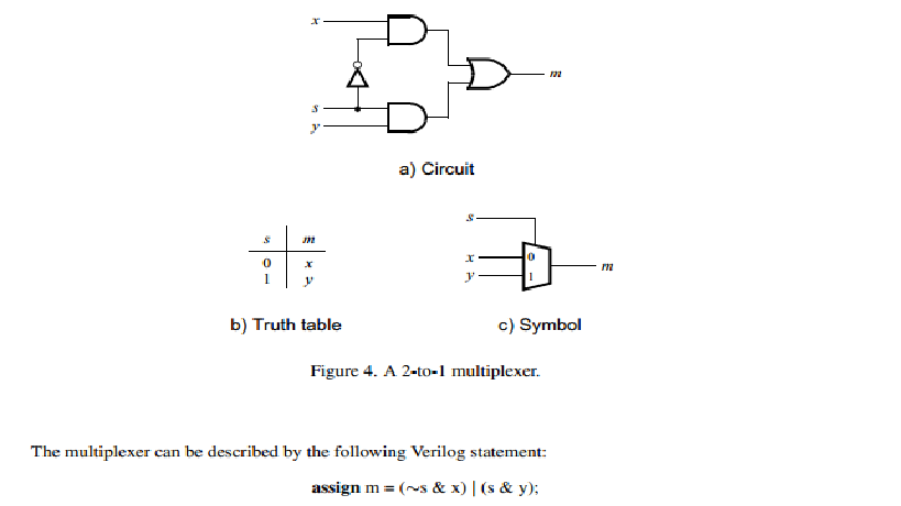 Systemverilog for verification pdf 79th ieee international symposium asynchronous circuits systems shipping qualifying offers fandeluxe Images