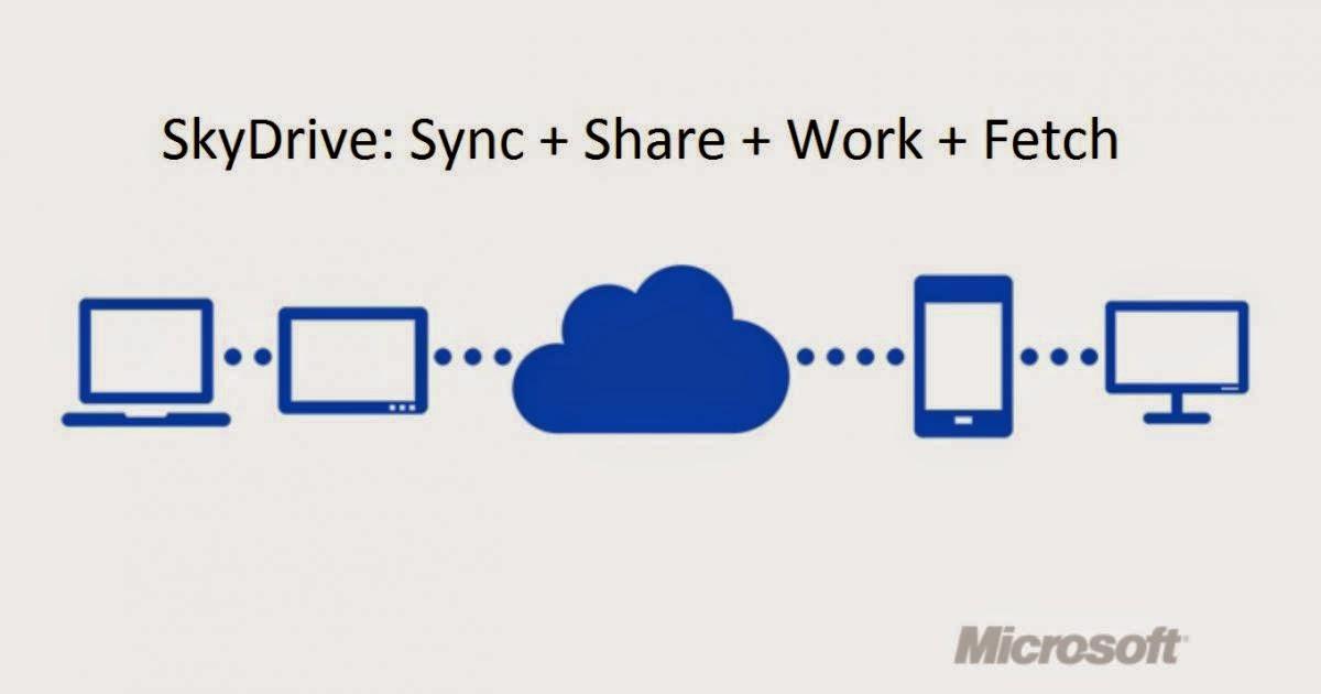 Lưu trữ SkyDrive