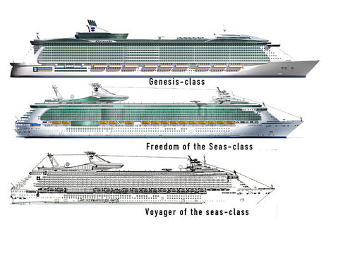 All Cruises Largest Cruise Ships - Biggest cruise ships list