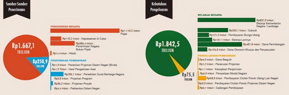 Kebijakan Jokowi menaikkan harga BBM