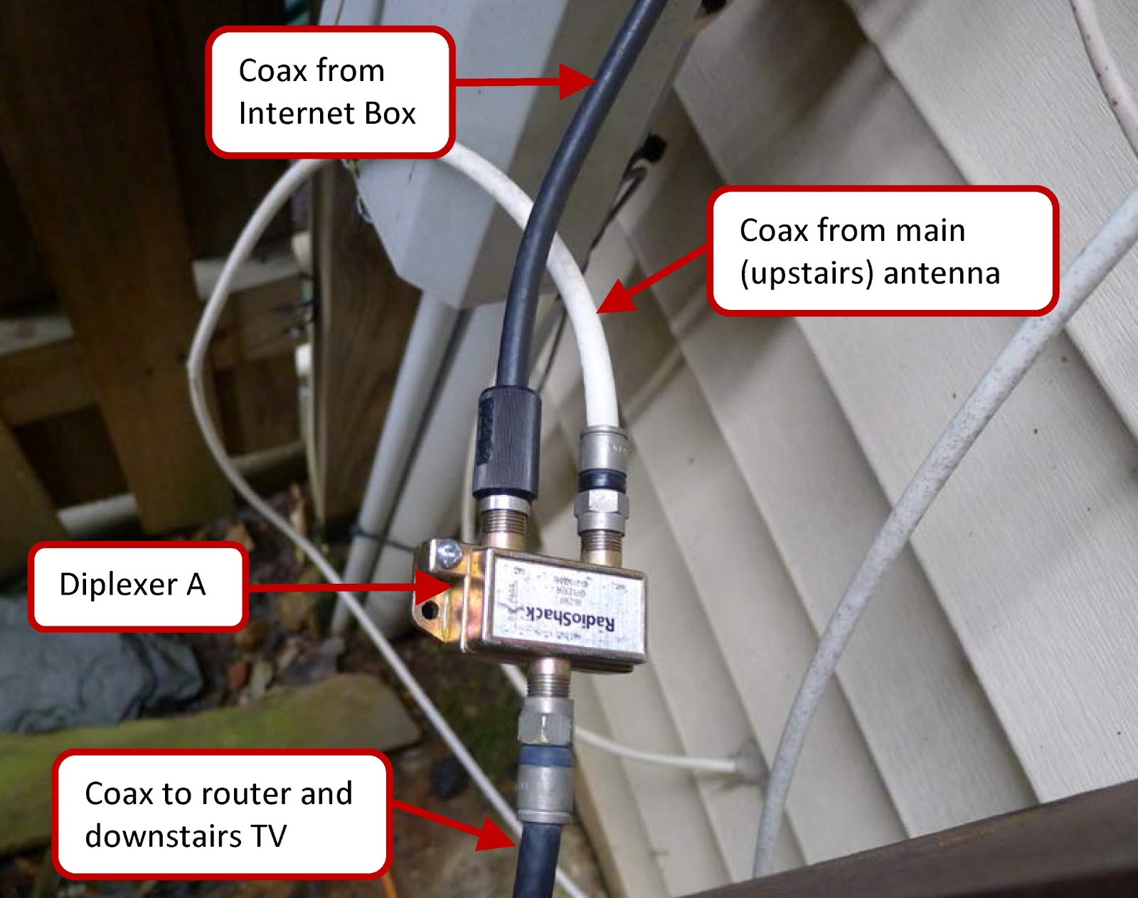 Digital antenna hookup