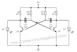 Astable+multivibrator+circuit+using+transistors+collectr+out Astable Multivibrator using transistors   Transistorised Circuit wave form and operation