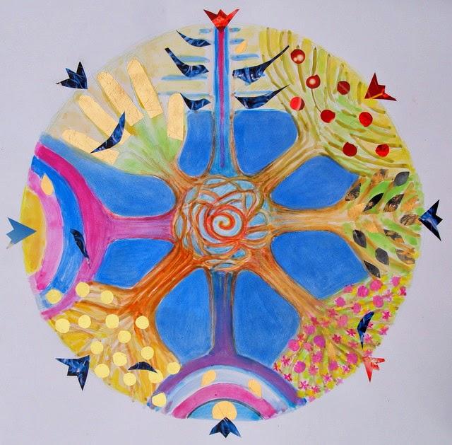 Mandala na 2014 rok