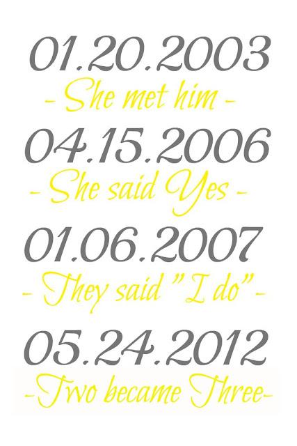 http://www.aglimpseinsideblog.com/2012/10/special-dates-printable.html