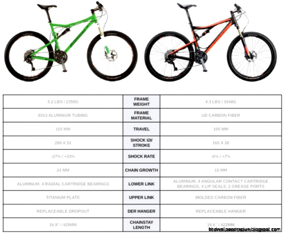 What Size Mountain Bike Do I Need | HD Wallpapers Plus