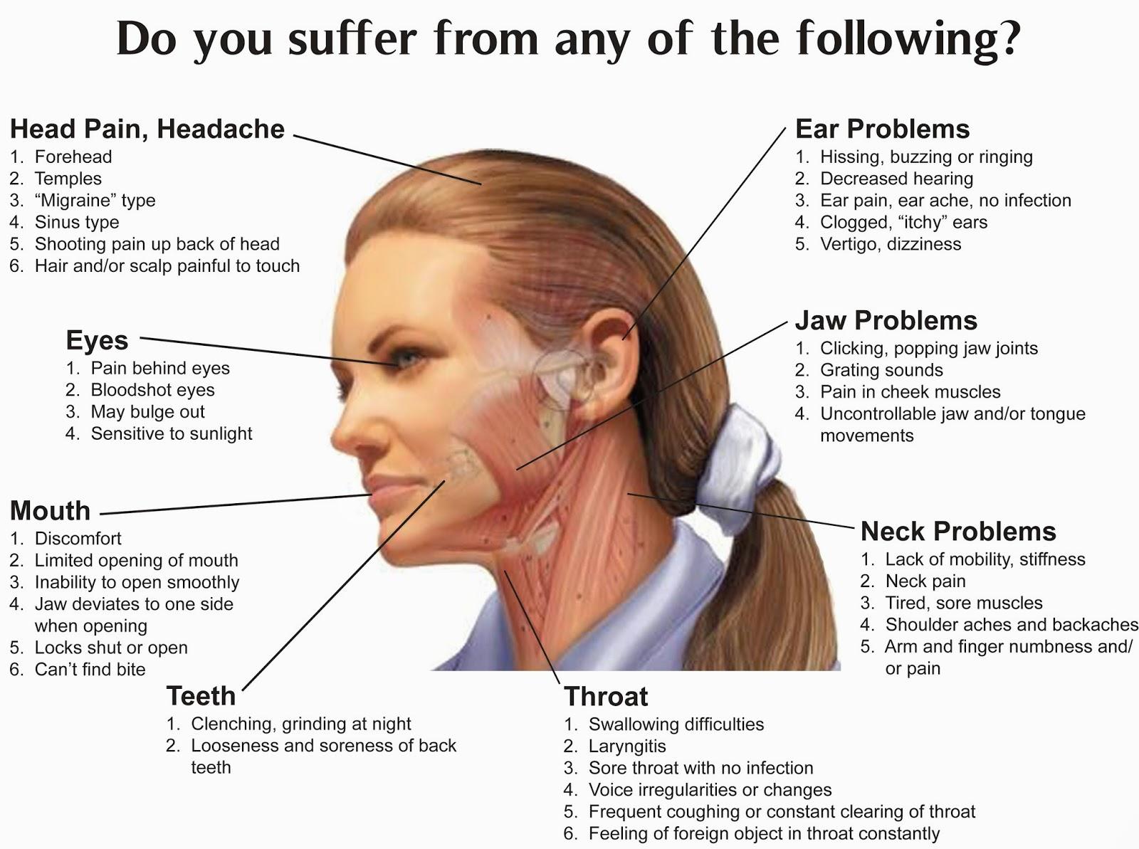 TEMPOROMANDIBULAR JOINTS SYNDROME (TMJ) Symptoms