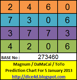Numerology number 9 picture 4