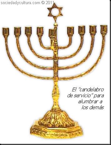 Mundo Religioso 4 Icono smbolo u objeto representativo Judasmo