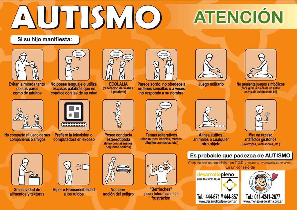 RASGOS DISTINTIVOS DEL AUTISMO