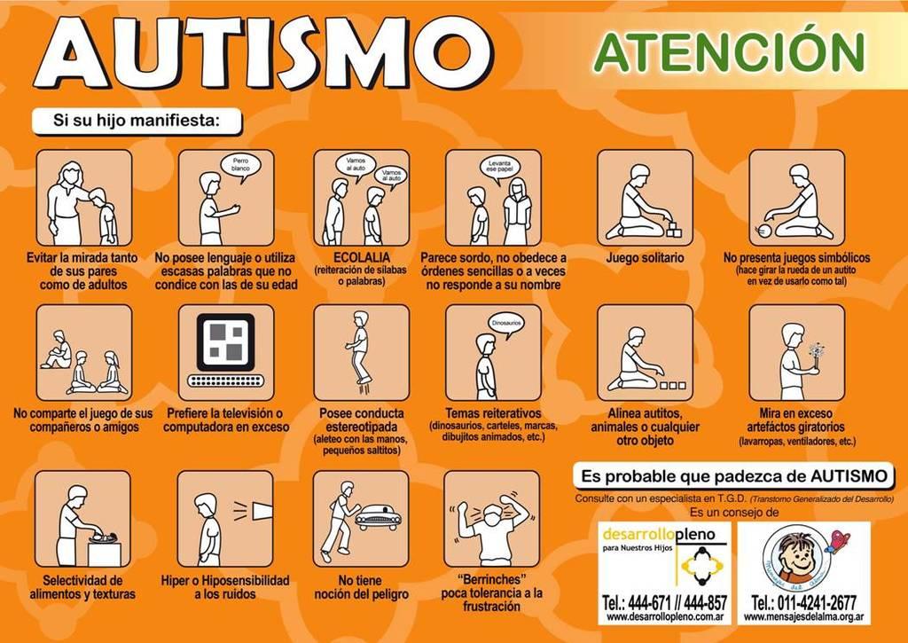 Imagenes Del Autismo Rasgos Distintivos Del Autismo