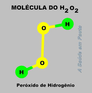 Molécula do peróxido de hidrogênio.