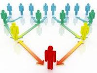 Manajemen Marketing