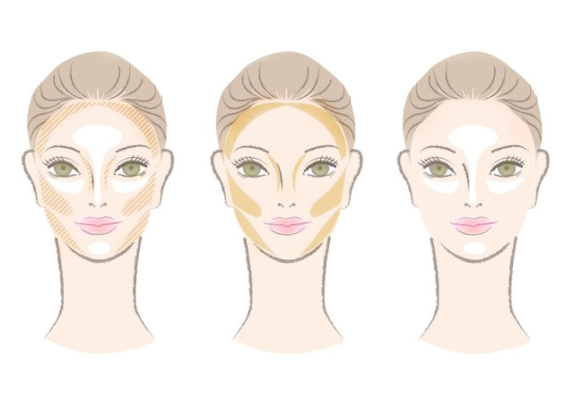 How to contour by barbies beauty bits