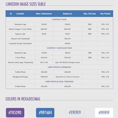 Colores y dimensiones de las imágenes de LlinkedIn