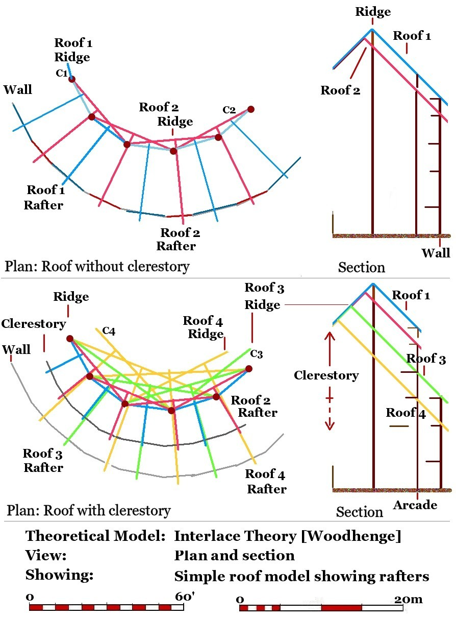 Theoretical structural archaeology for Clerestory roof truss design