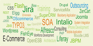 liferay offshore software outsource india, liferay theme development india, liferay theme development usa, liferay product development, liferay hire developer, liferay- asia, liferay migration india, liferay migration, liferay offshore development center, liferay portal implementation,  liferay social office implementation, liferay customization, custom portlet development, specialized liferay support services, liferay portal development migration,  liferay ecommerce website portal development, liferay corporate portal development, liferay government portal development, custom liferay portal development, liferay portal design firm, liferay portal development solution, liferay portal development firm, liferay development setup, liferay admin tutorial
