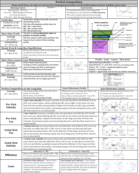html cheat sheet 2015 pdf
