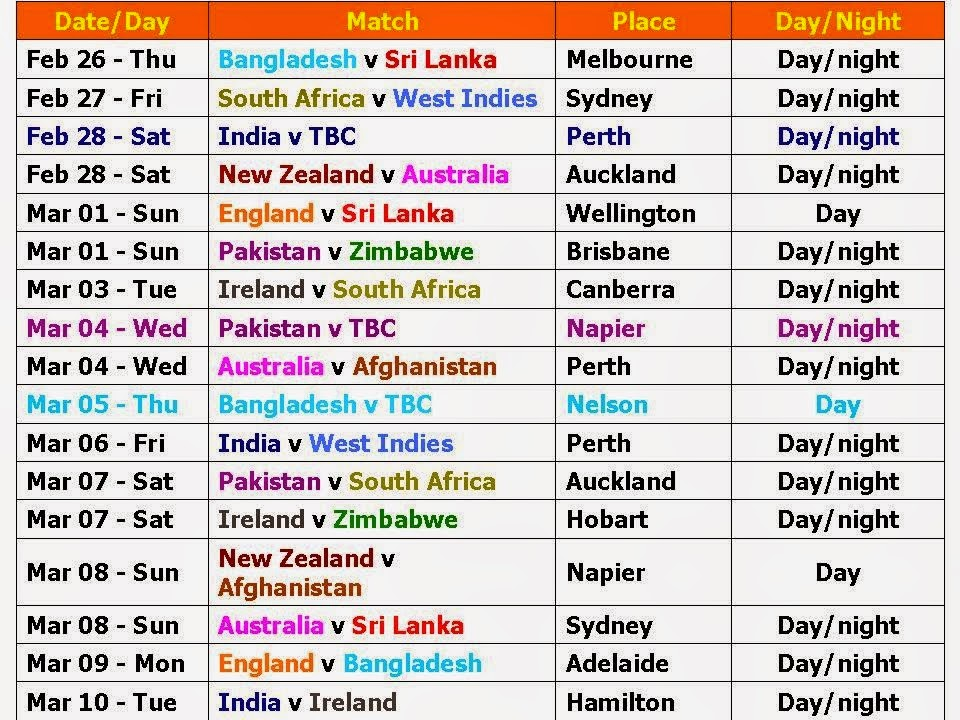 ICC World Cup 2015 Schedule and Time Table - Cricket TV Live