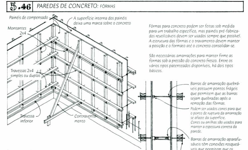 PA | 2: Técnicas de Construção Ilustradas