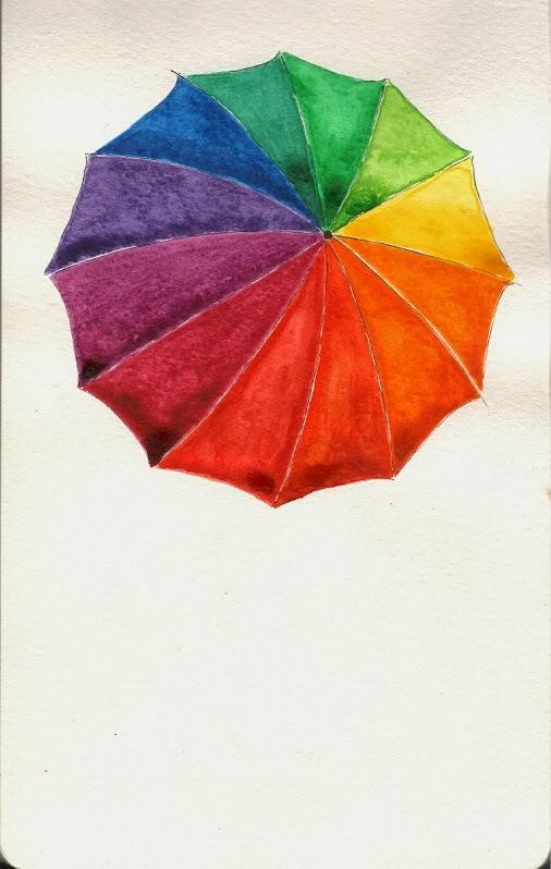 Watercolors In Moleskine Watercolor Journal