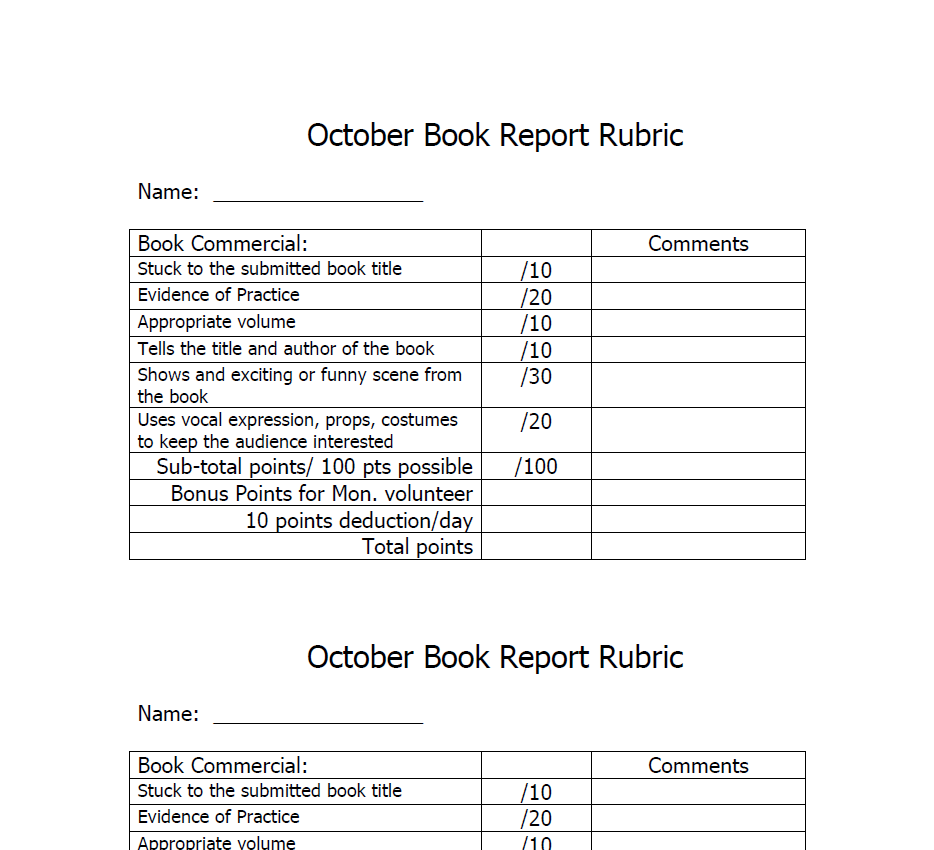 book report writing rubric This is a one-page rubric in microsoft word to use when a student presents a book review for the class students love to hear their classmates review books that they read independently it is a great way to promote the love of reading in your classroom.