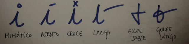 """Grafología..Punto de la """"i"""" y Barra de la """"t"""""""