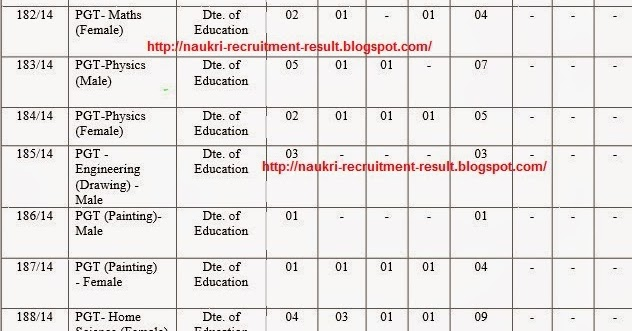 teacher recruitment advertisement in news papers Jang newspaper jobs | daily jang jobs in pakistan jang group of newspapers is the largest group of pakistani newspapers the daily jang  council for teacher.