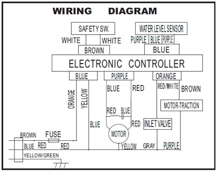 Electronic controller .