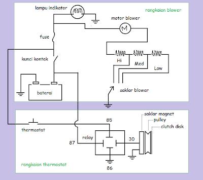 Rangkaian dasar kelistrikan ac mobil best mechanic berikut adalah rangkaian dasar dari sistem kelistrikan ac yang digunakan pada mobil asfbconference2016 Gallery