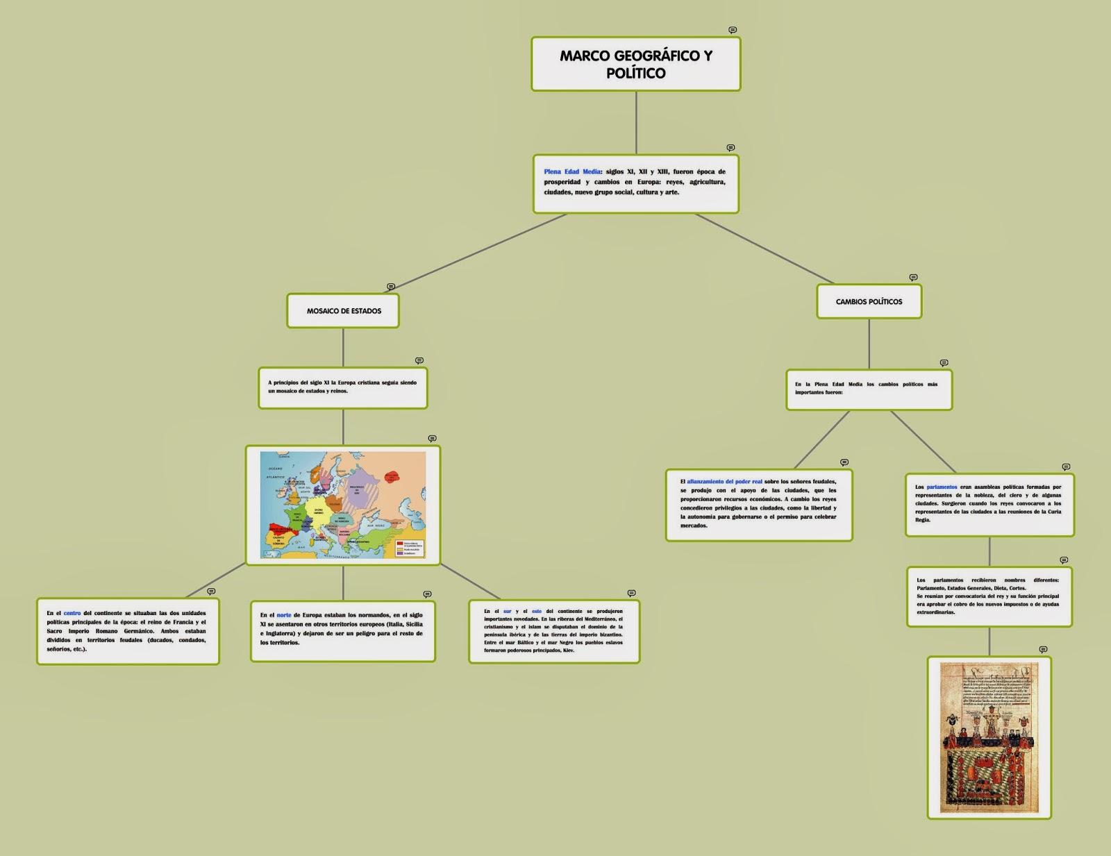 miscienciassociales2eso: UNIT 6: MEDIEVAL CITIES