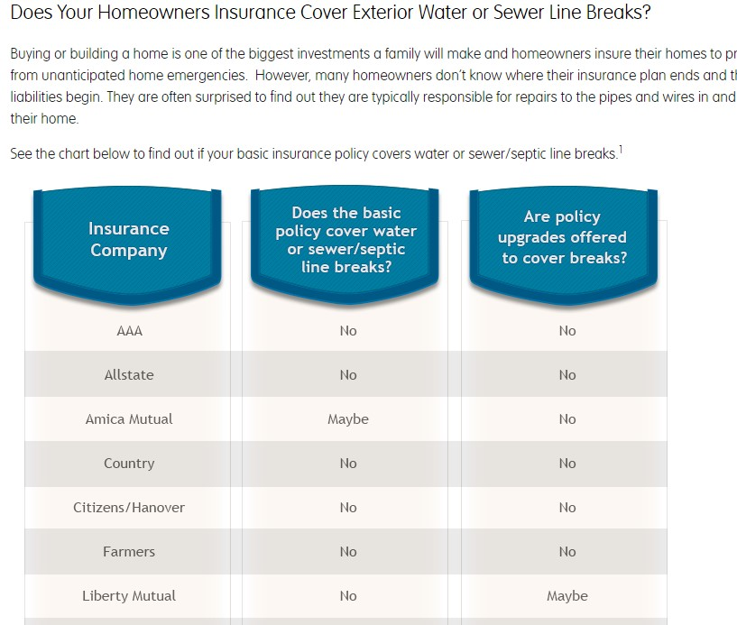 Homeowners and Tenants Insurance Renters Insurance