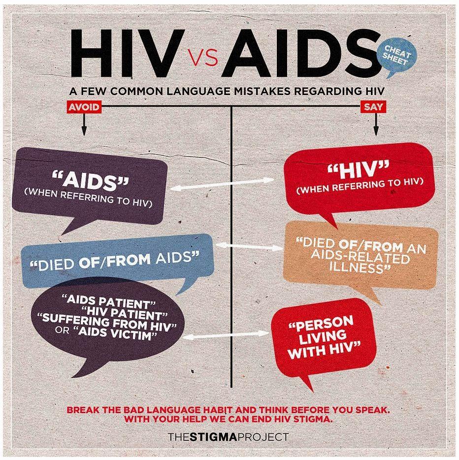 essay on hiv