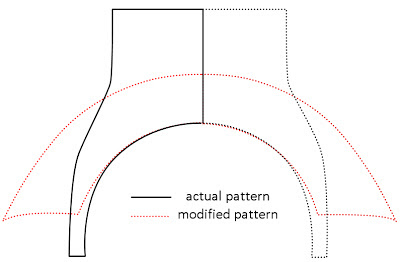 Moxxi Collar Pattern