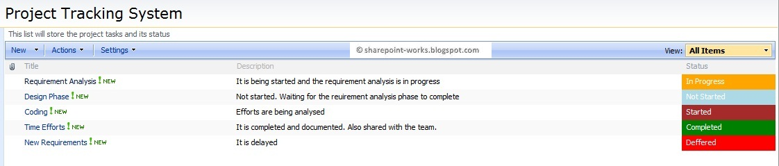 sharepoint 2010 interview questions and answers pdf