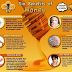 6 Benefits of Honey and Facts