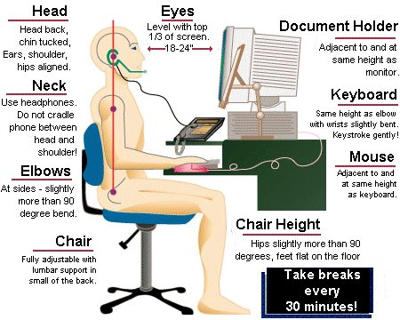 Physio Cares Ergonomic Computer Workstation