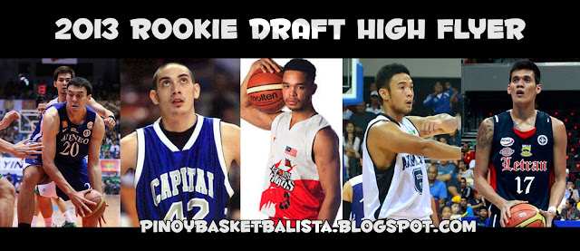 PBA Draft 2013 Players