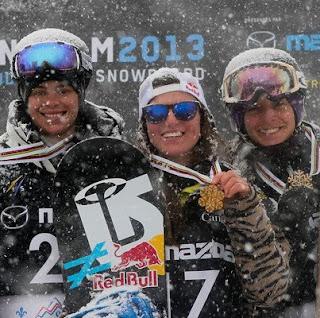 SNOWBOARD-Mundial Canadá 2013