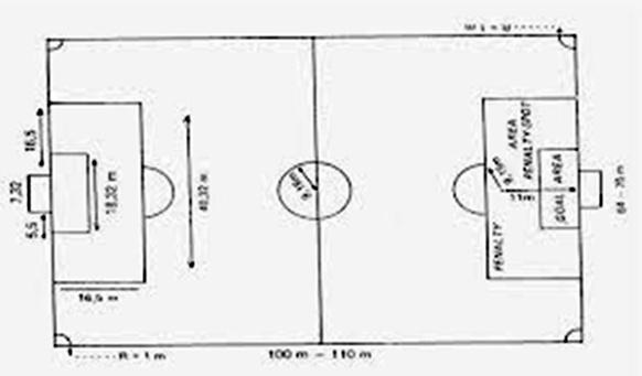 Berikut Gambar Lapangan Sepak Bola Beserta Keterangan picture