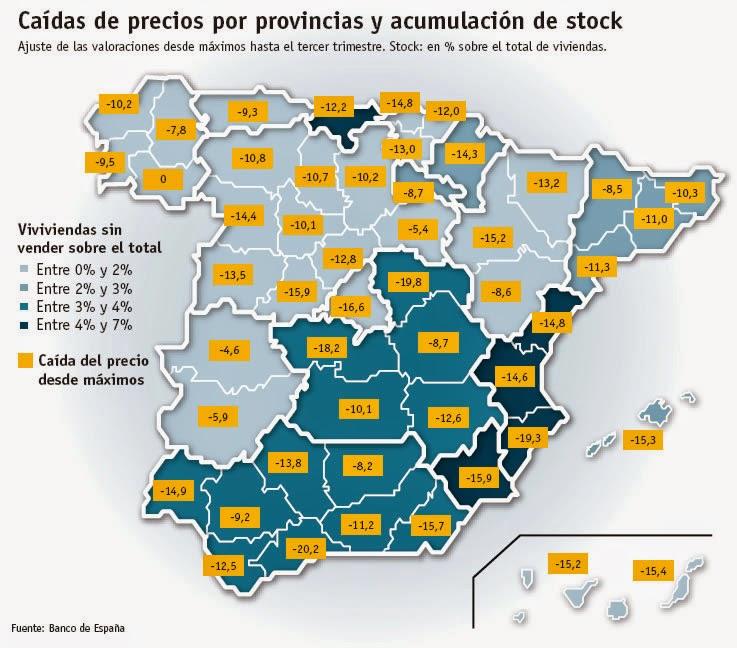 Venta viviendas Enero 2015 datos notarios en España