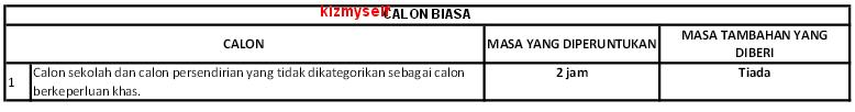 Jadual PT3 Calon Biasa