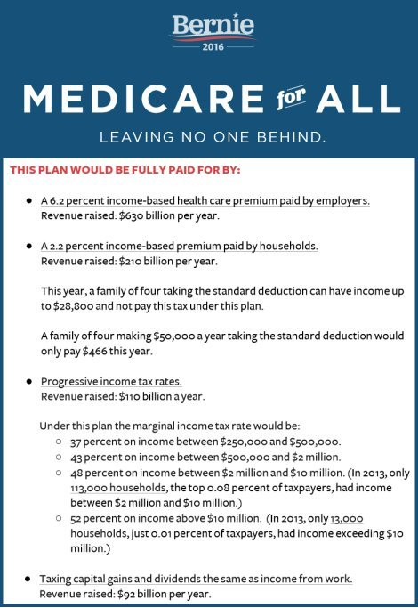 Medicare for All - Bernie Sanders