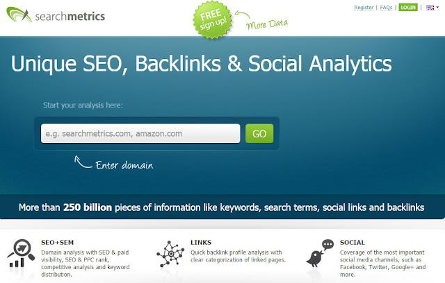 Searchmetrics Website Analyzer