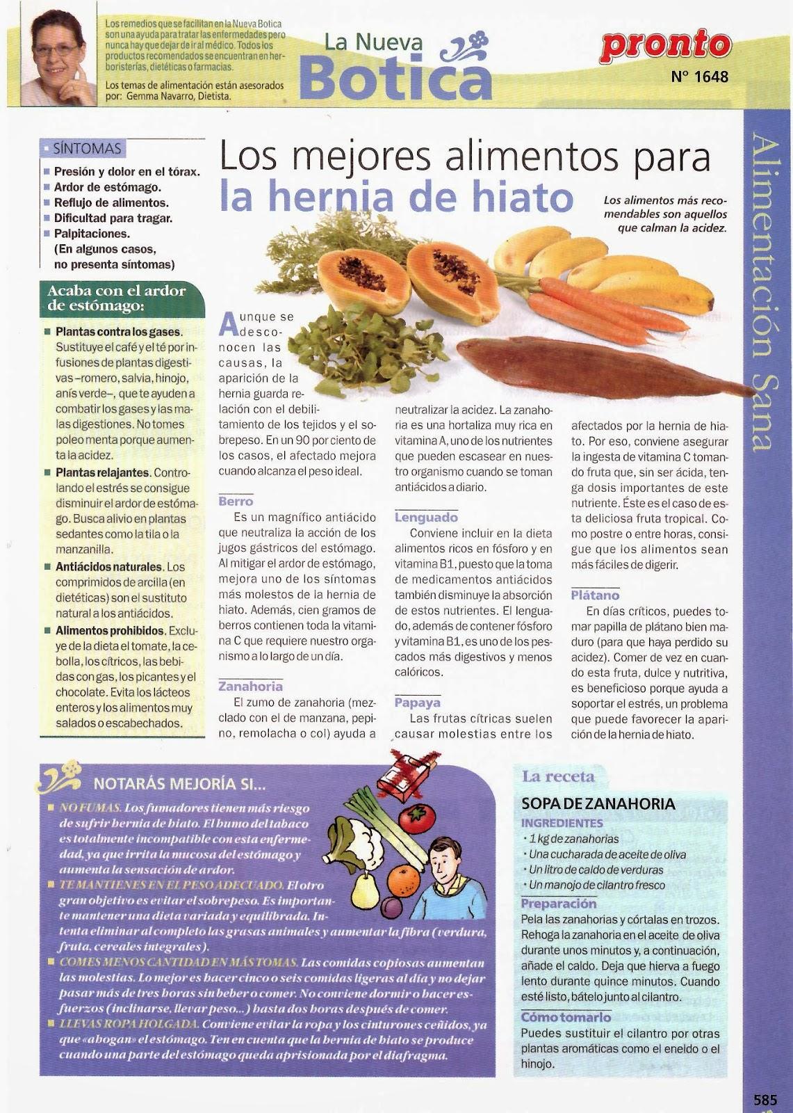 Zumos brebajes y p cimas saludables - Alimentos prohibidos para la hernia de hiato ...